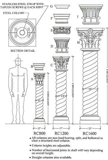 ARchitectural pre cast stone column rope2.jpg