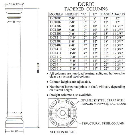 Cast stone column doric2.jpg