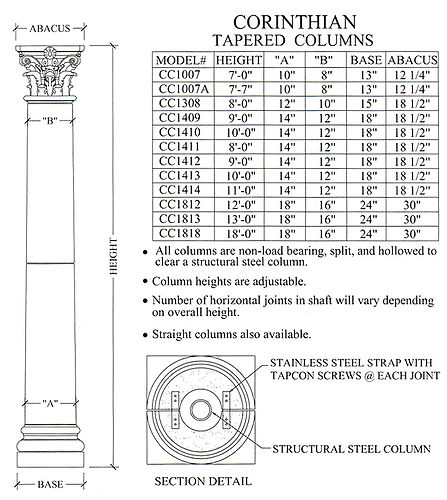 Cast stone column corinthian 2.jpg