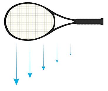 tennisschlaeger-balance-spueren.png
