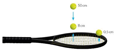 tennisschlaeger-rebound-power-messen.png