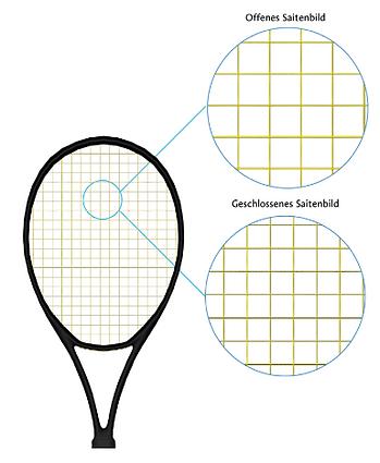 tennisschlaeger-saitenbild-offen-geschlo