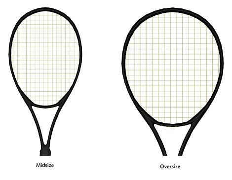 tennisschlaeger-kopfgroesse-unterschied.