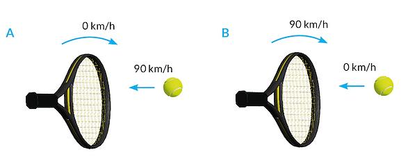 tennisschlaeger-rebound-power-messen2.pn