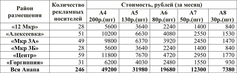 КП Анапа.png