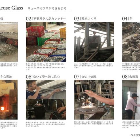 リューズガラス生産工程.jpg