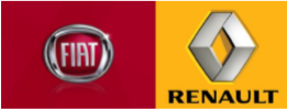 Financial Analysis of the Proposed Merger between Fiat Chrysler – Renault