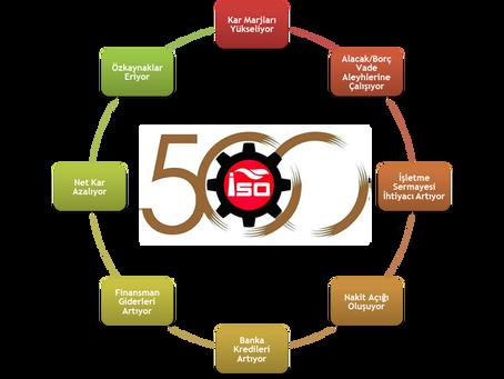 İSO 1. 500 Sanayi Firmaları 2016 Yılı Analizi