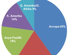 Volkswagen Krizinin Türkiye'ye Etkisi Ne Olacak?