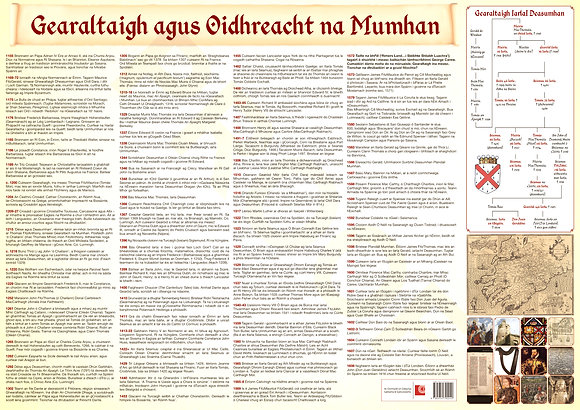 Timeline of Late Medieval Irish History Poster