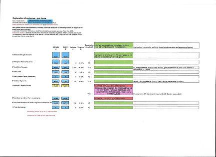 Schedule of variances 2020-21.jpg