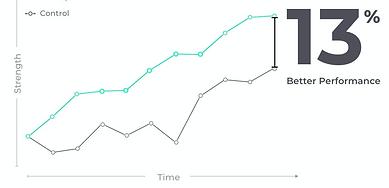 13% graph.png