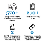 FDA covid 19 treatments.png