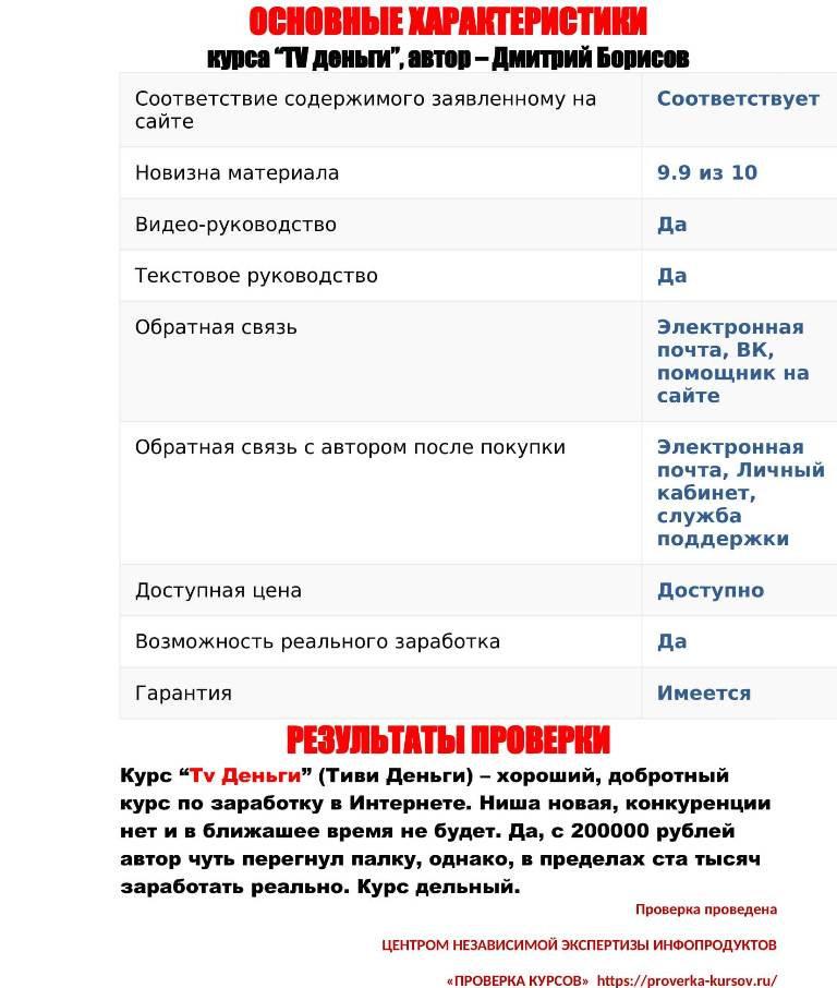 ТВ Деньги (6).jpg