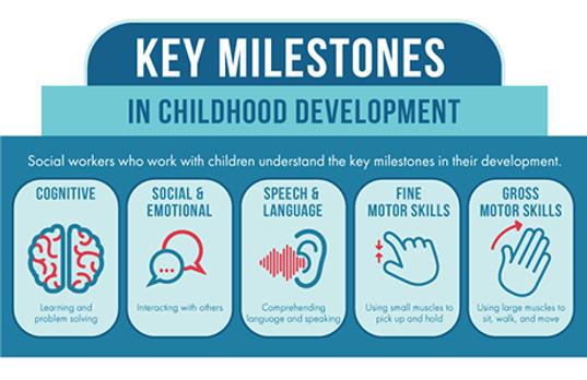 oll_msw_key-milestones-in-childhood-deve