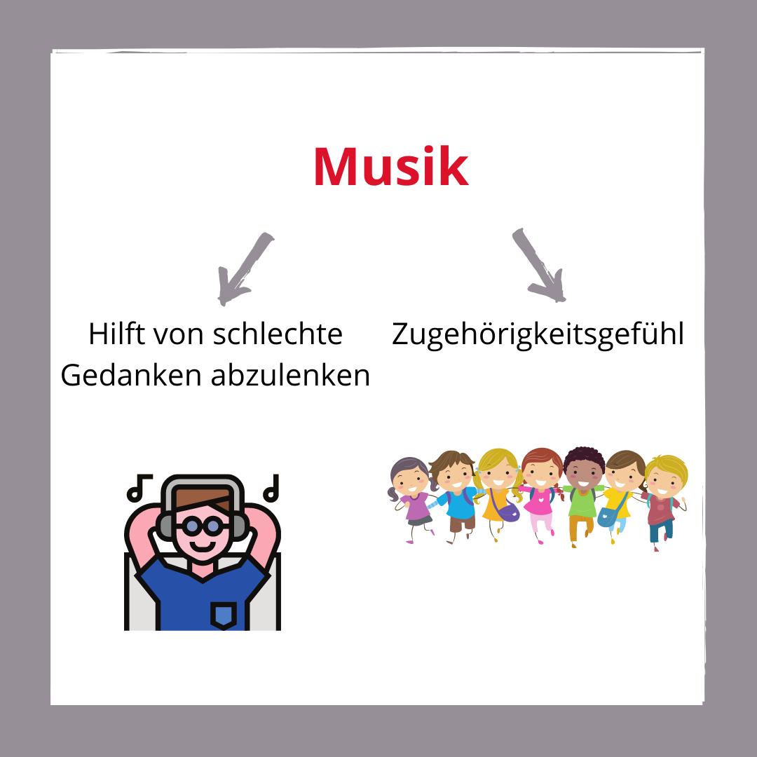 Wie wirkt Musik