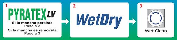 tabla-wetclean01.png