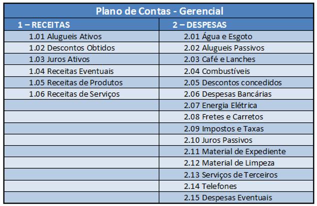 Plano de Contas Financeiras
