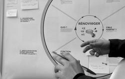Mappingdes pratiques - radar des usages