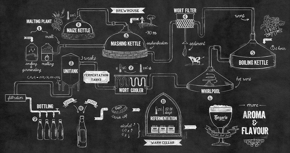 brewing.jpeg