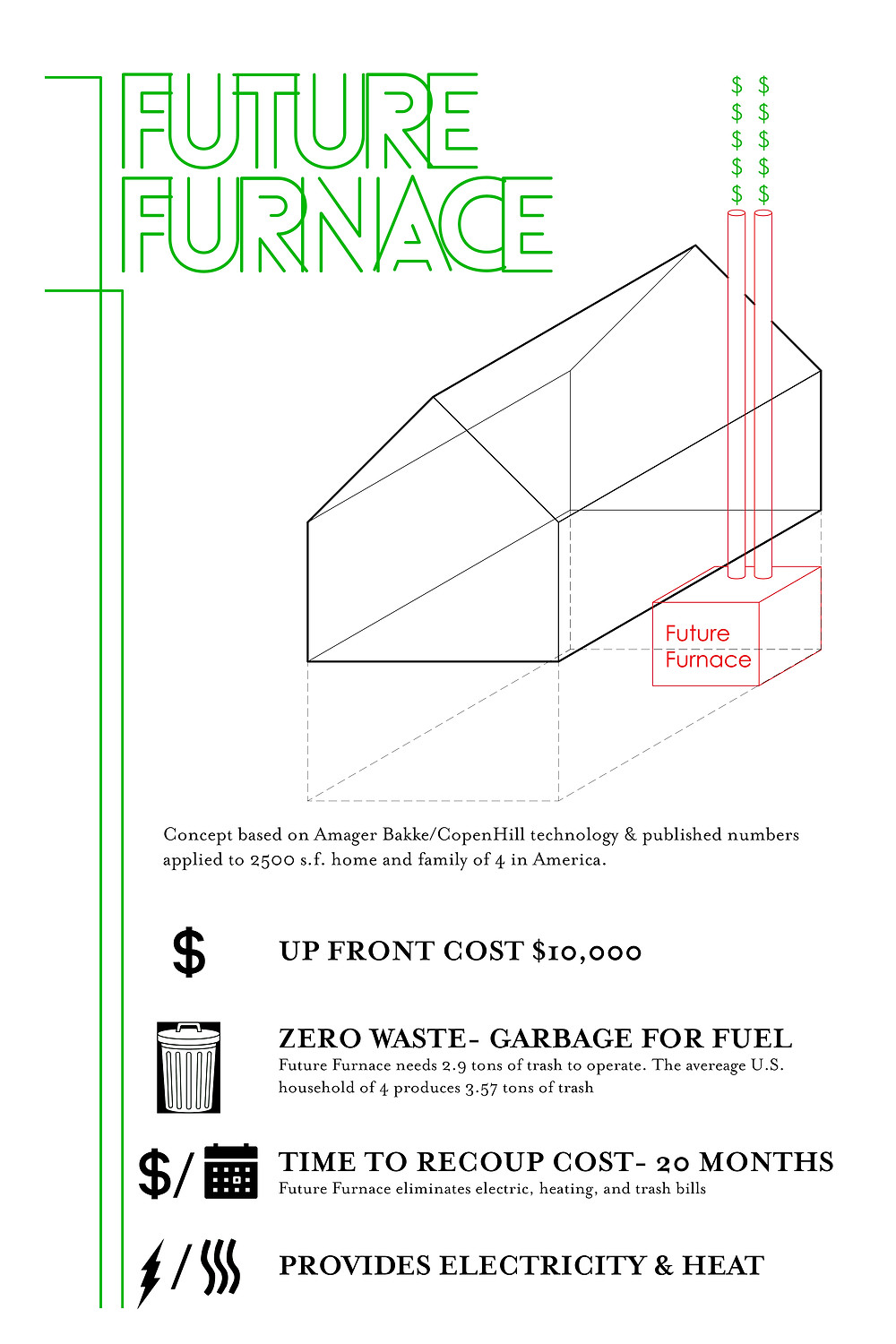 sustainable home design waste to energy