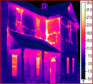 Home during thermal imaging