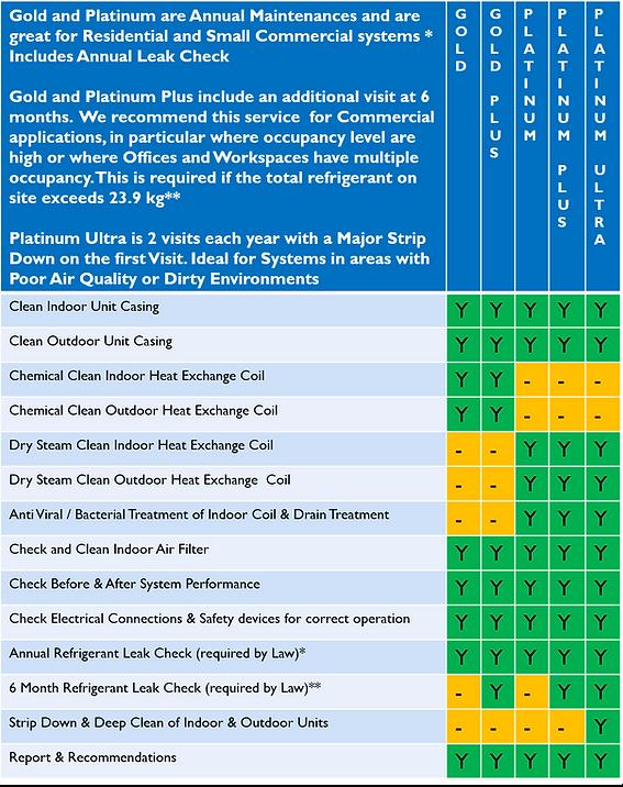 Maintenance Comparison Chart rev 2.png