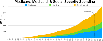 Low Medicaid and Medicare Reimbursements Hinder Ability to Receive Care