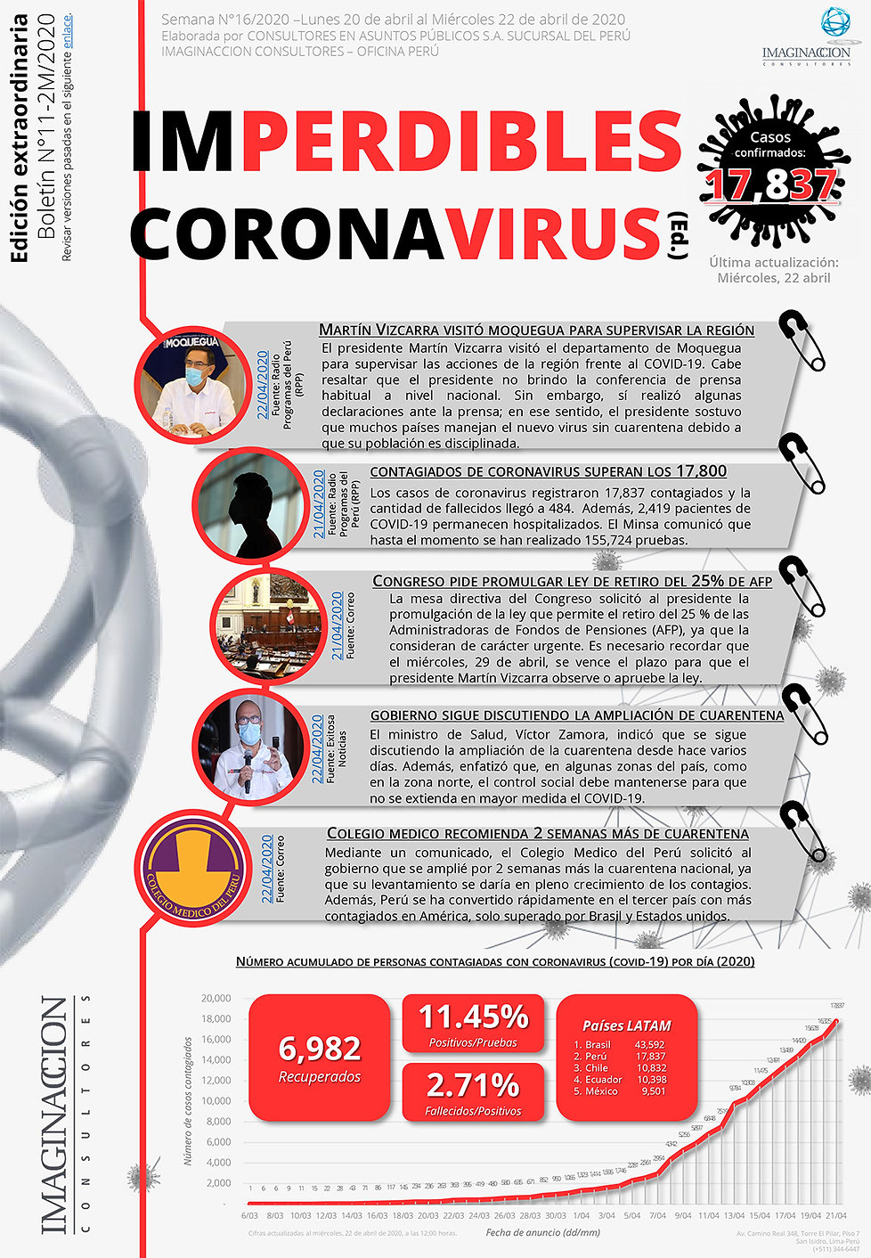 011-02M-2020_-_BOLETÍN_CORONAVIRUS_N°