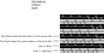PortfolioSummary-2:7:20-Page37-Section3.