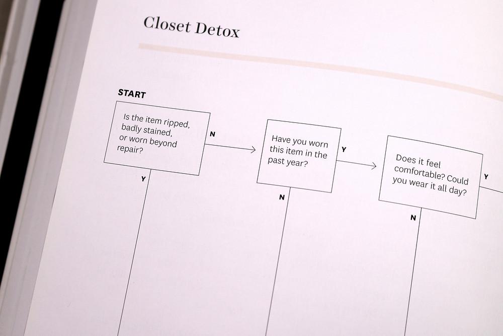 Curated Closet Detox Anuschka Rees