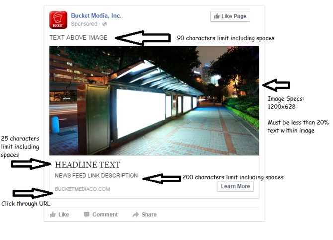 A Guide to Creating a Facebook Promoted Post