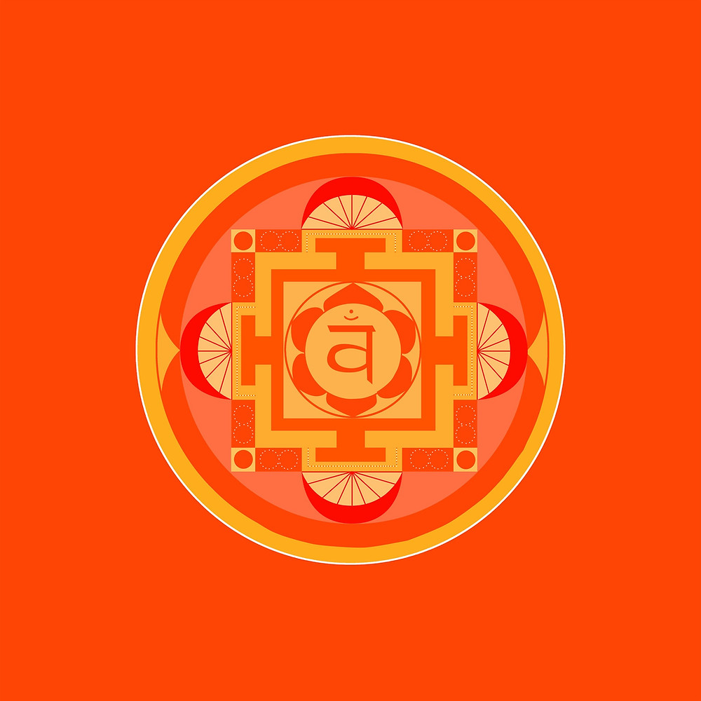 Svadhistana Chakra. Das 2. Chakra