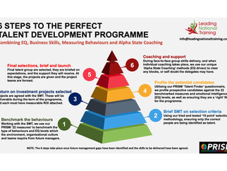 A Talent Development Programme that works!
