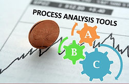 The Leadership Paradigm - Process Control Analysis Tool