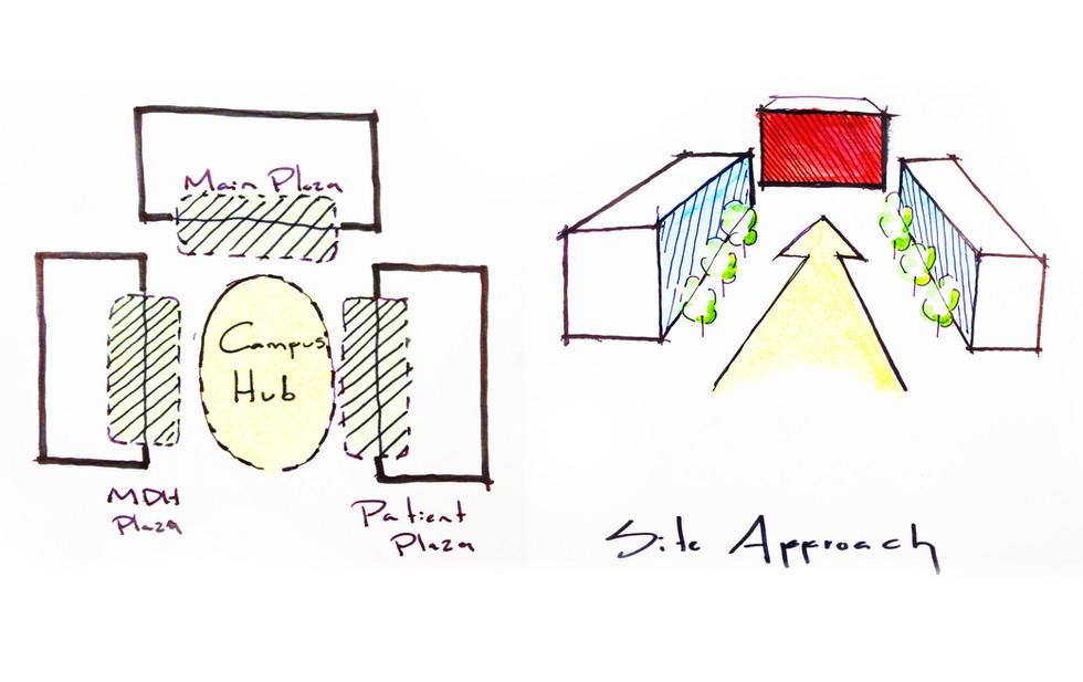 05_MDH_Diagrams.jpg