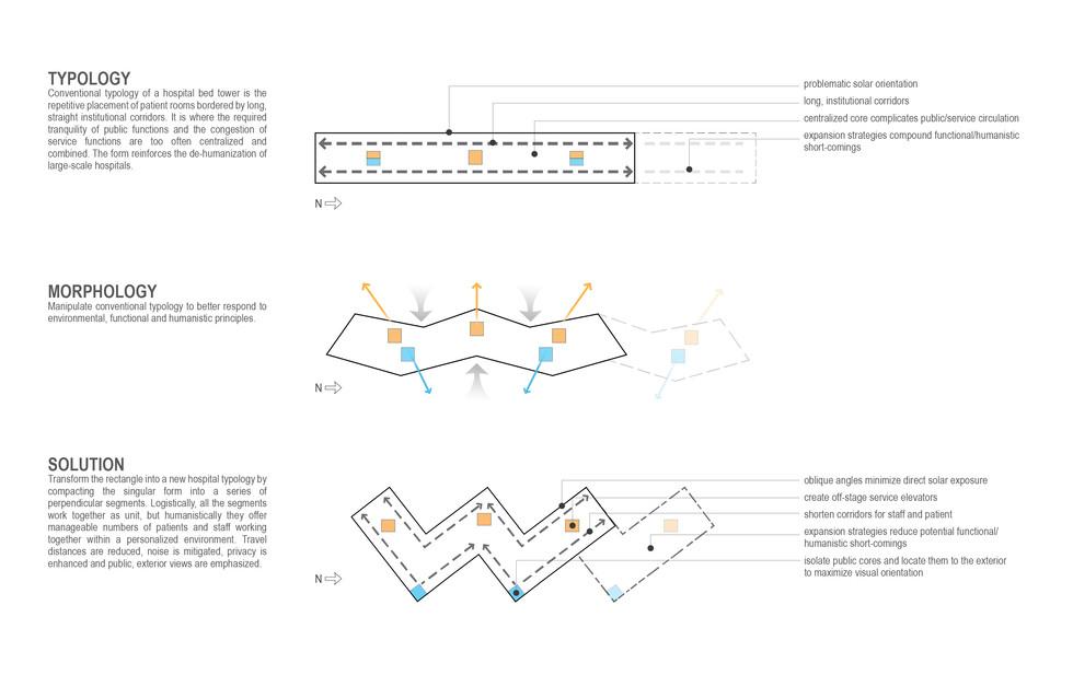06_UT_Diagram.jpg