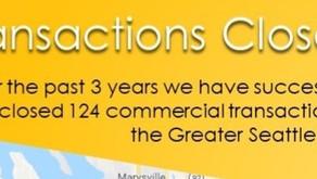 Company Transaction History