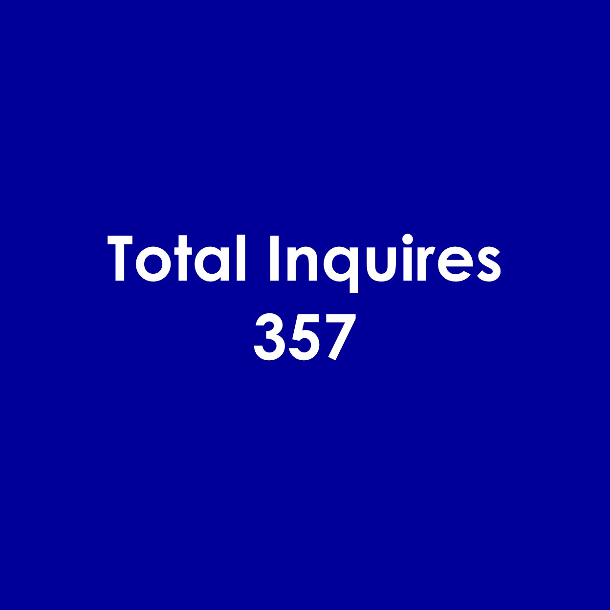 The Wynn Group's Total Inquires