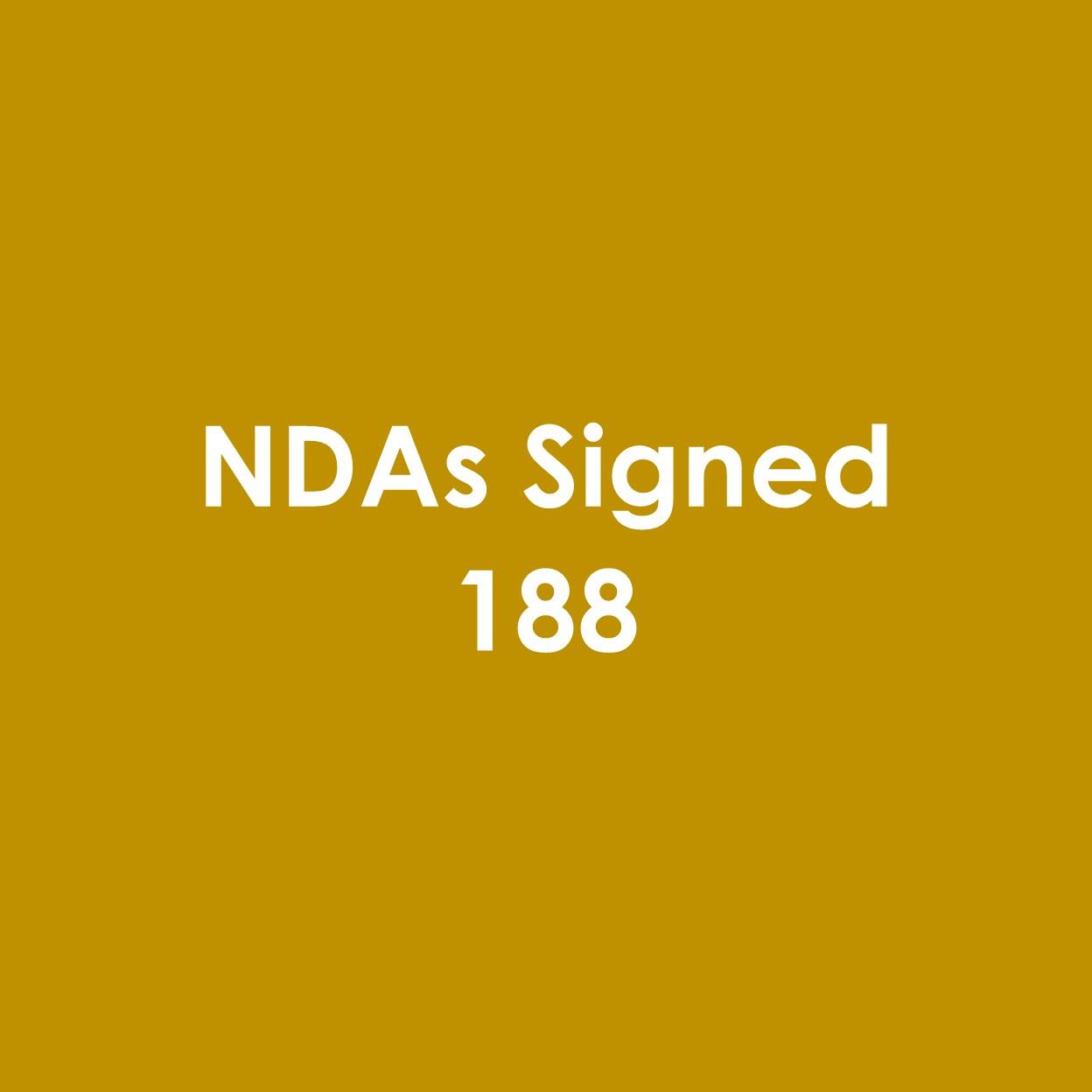 The Wynn Group's NDAs Signed