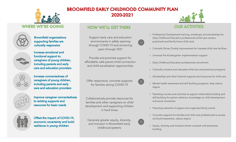 Strategic Community Plan image.PNG
