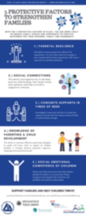 5 Protective Factors infographic.png