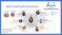 BECC Staff and Contractor org chart.png