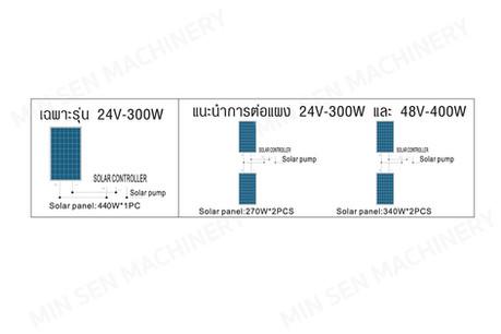 24v-300w48v-400w-solar-panal.jpg