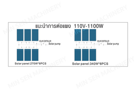 110v-1100w-solar-panal.jpg