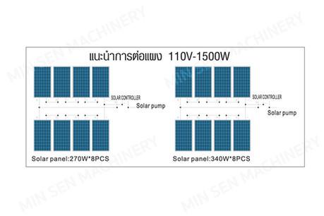 110v-1500w-solar-panal.jpg