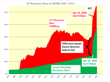 Fed Action to Accelerate Gold's Rise.
