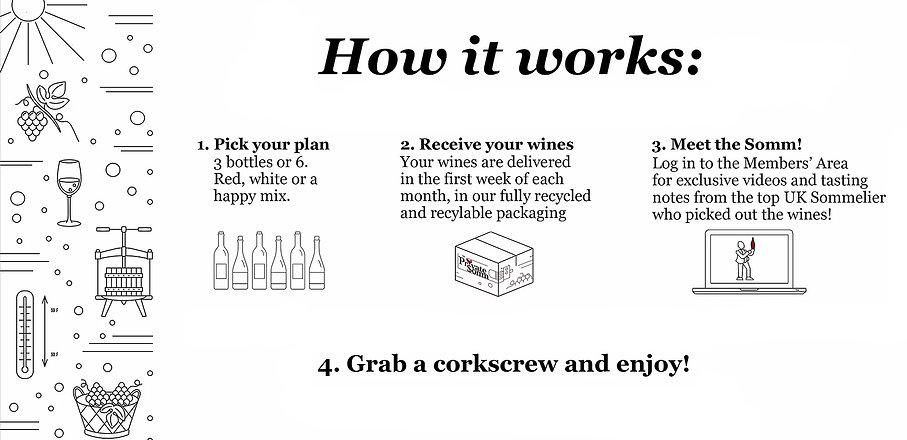 How it works wine.jpg