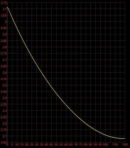 CHOUMAC ''LUNE_LevRatio - rogner.jpg