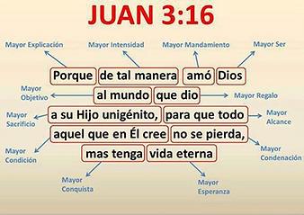 Juan-3-16.png